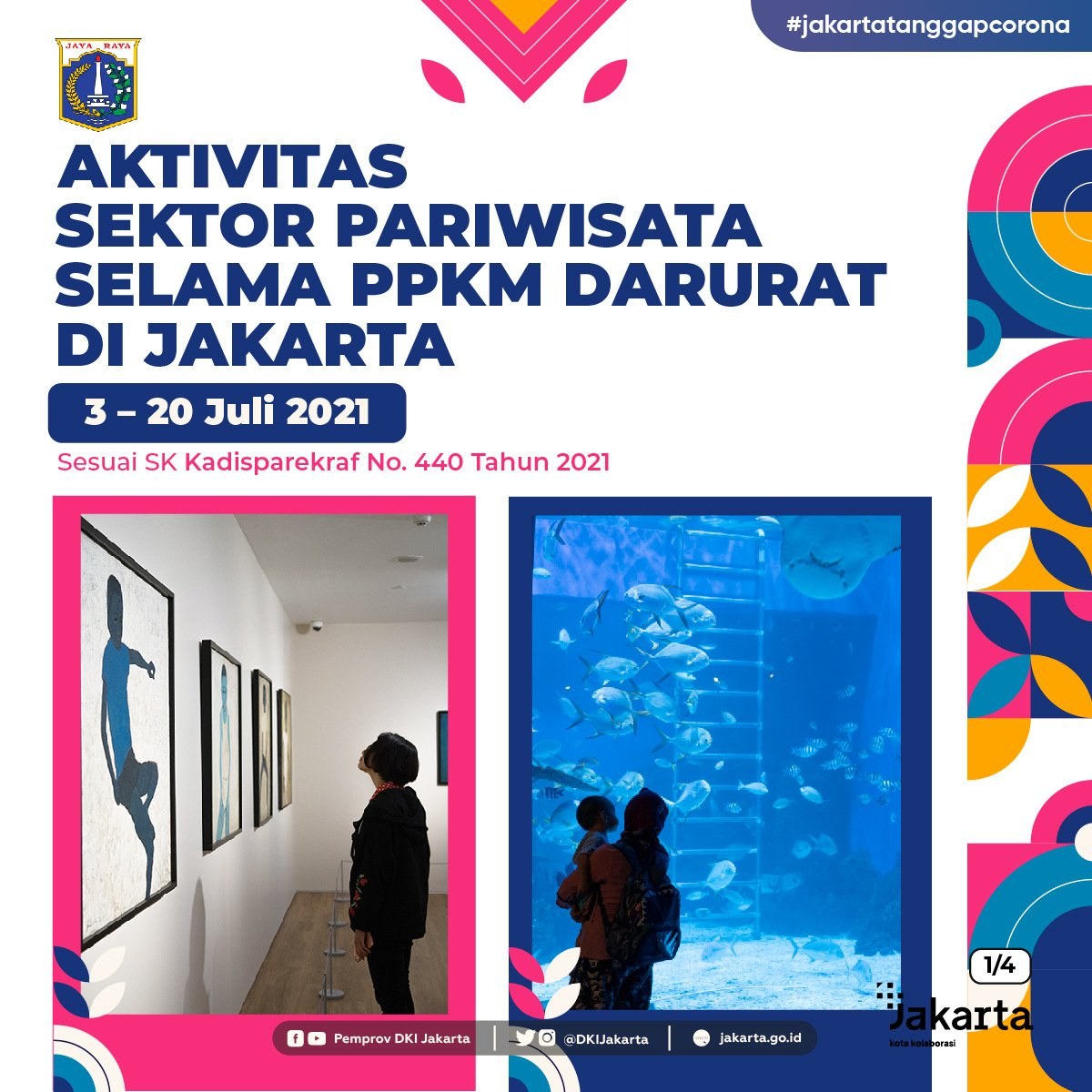 Tourism Sector Activities During Emergency PPKM in Jakarta