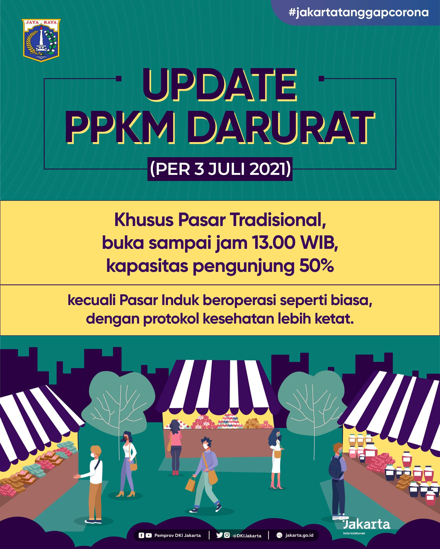 Emergency PPKM Update