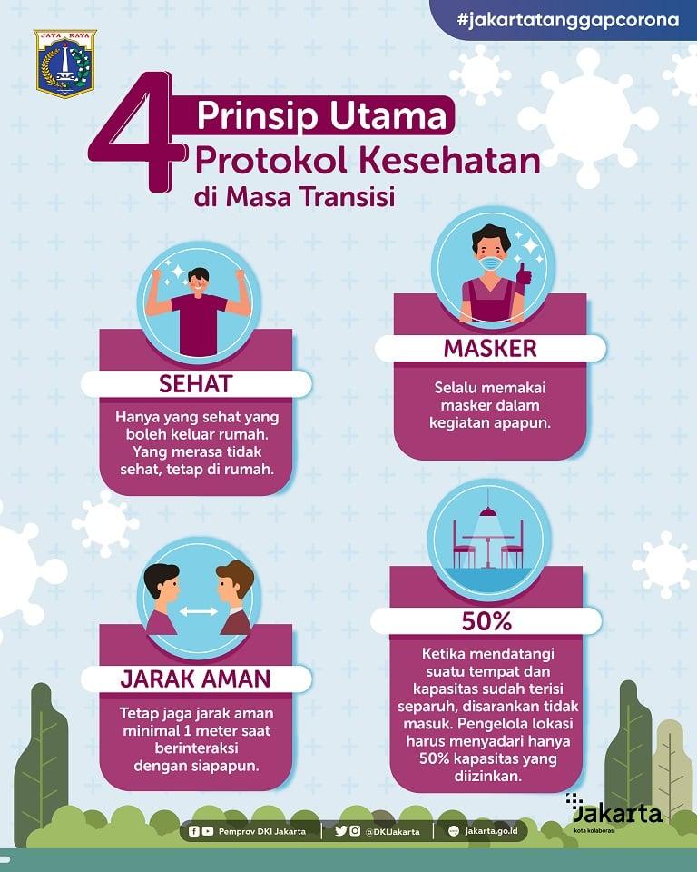 4 Prinsip Utama Protokol Kesehatan di masa transisi