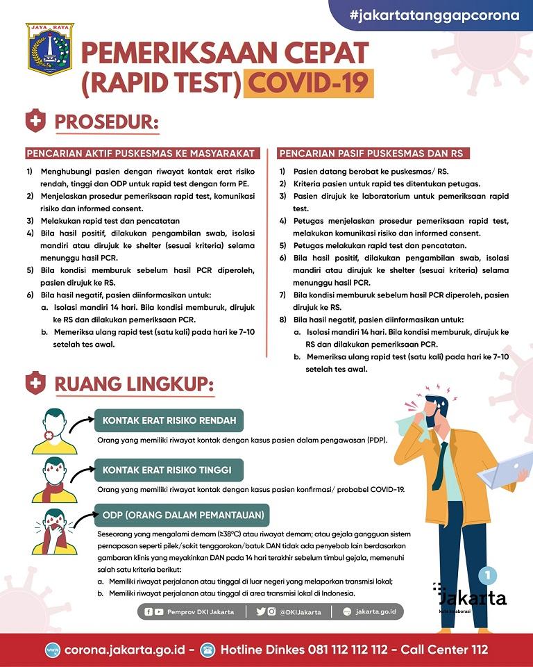 Alur Rapid Test