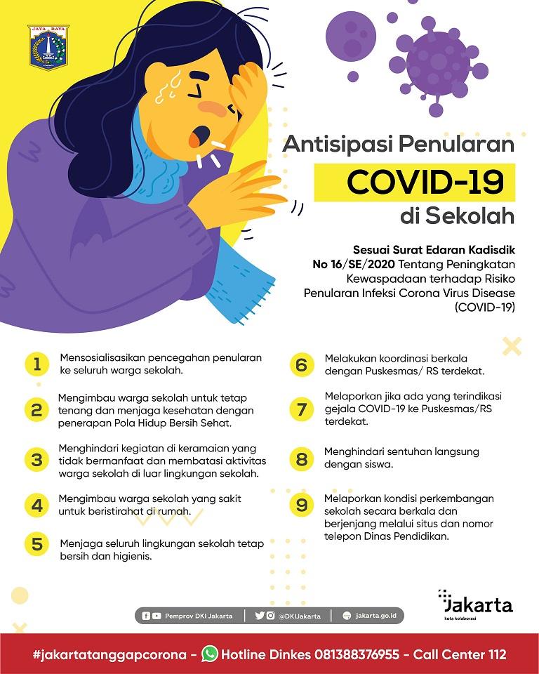 Antisipasi Penularan COVID-19