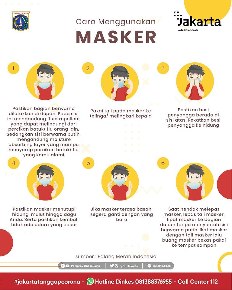 Cara Menggunakan Masker