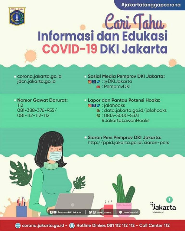 Cari Tahu Informasi dan Edukasi COVID-19