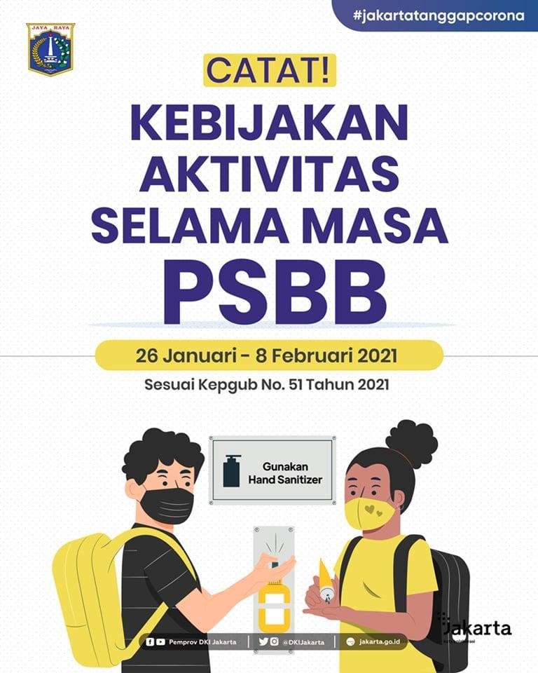 Catat Kebijakan PSBB 28 Jan-8 Feb 2021