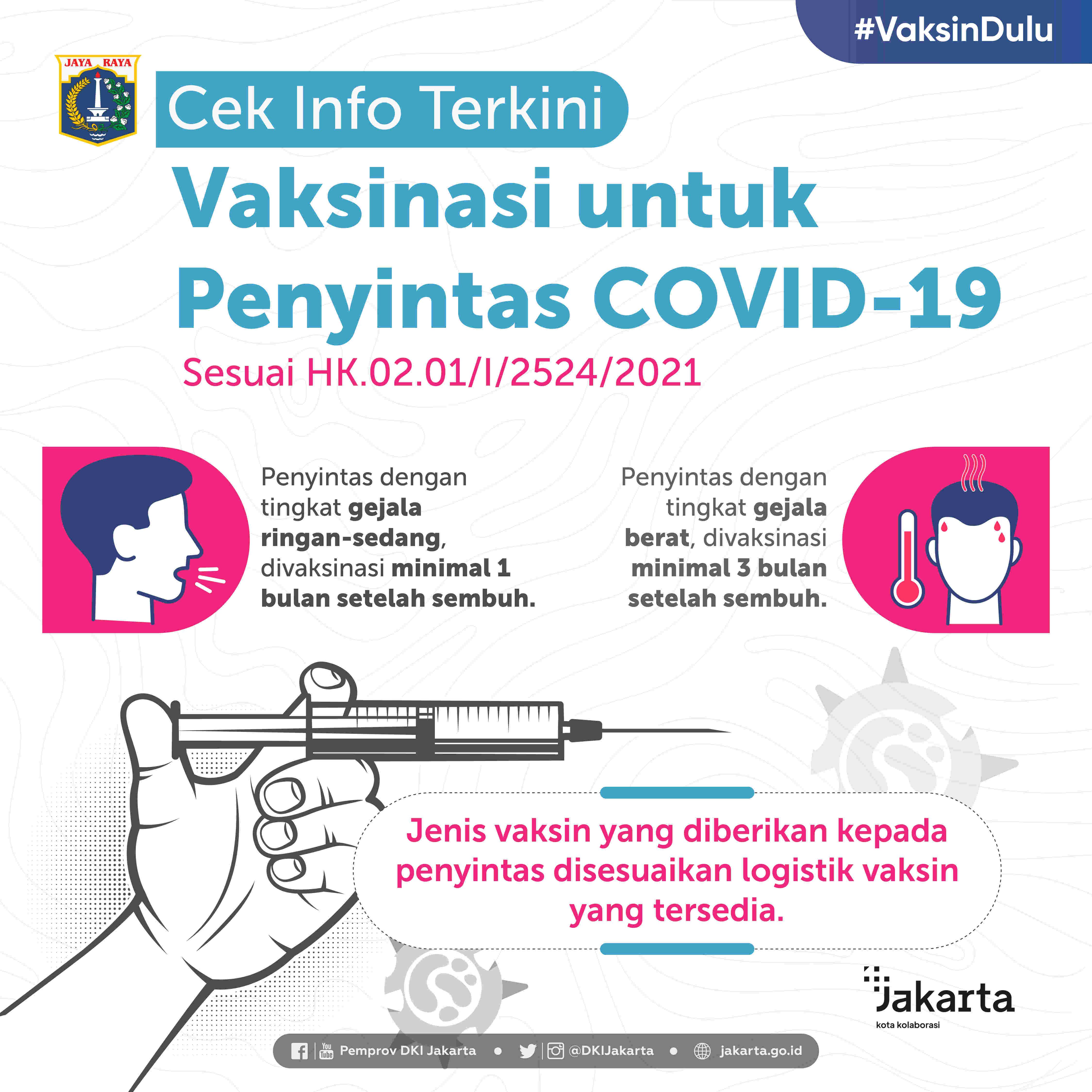Cek Info Terkini Vaksinasi untuk Penyintas Covid-19