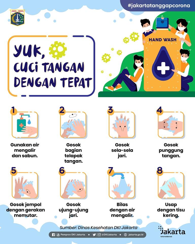Cuci Tangan Dengan Tepat