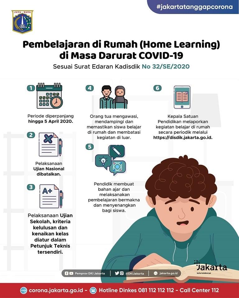Home Learning di Masa COVID-19