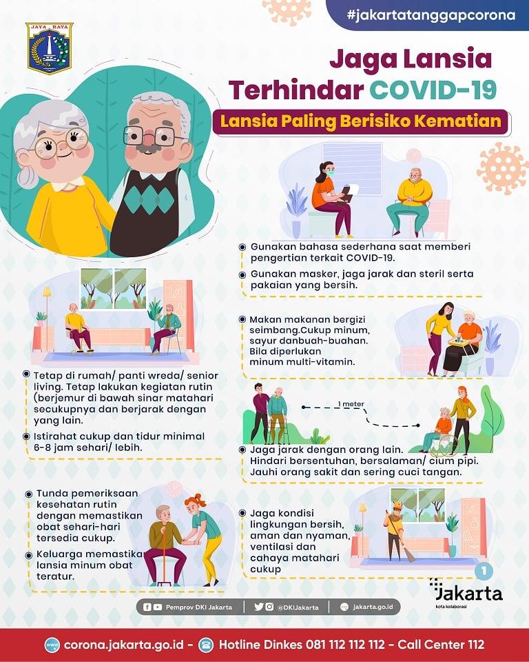 Jaga Lansia dari COVID-19