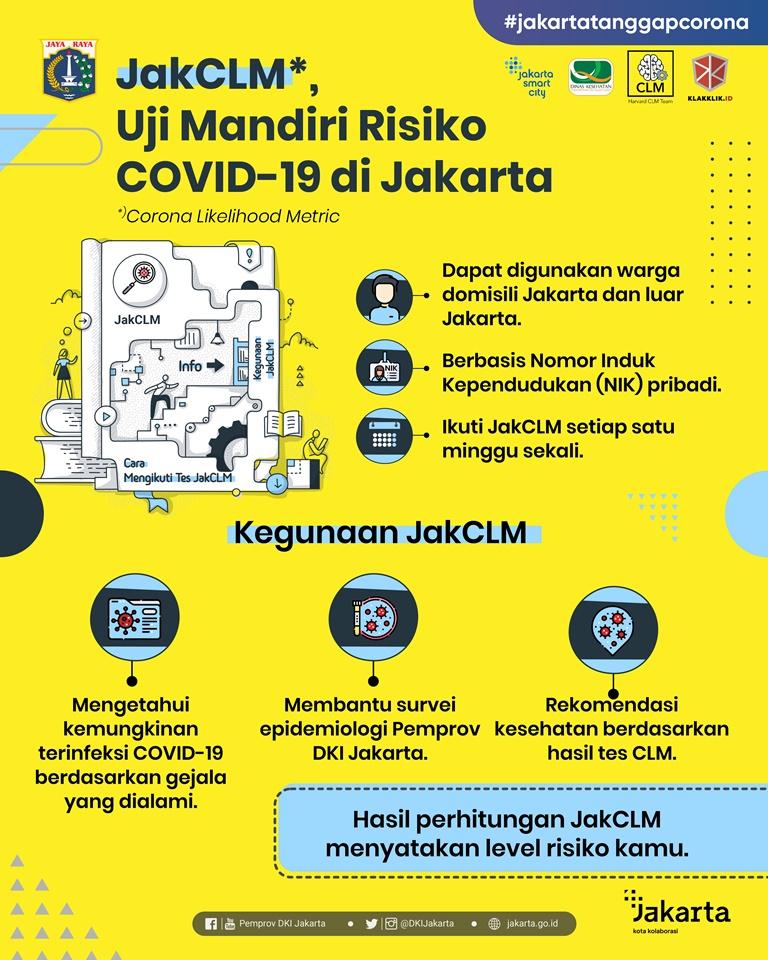 JakCLM - Uji Risiko Mandiri