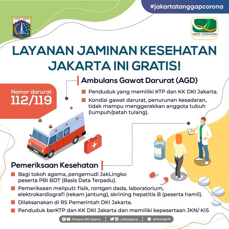Layanan Jaminan Kesehatan Jakarta