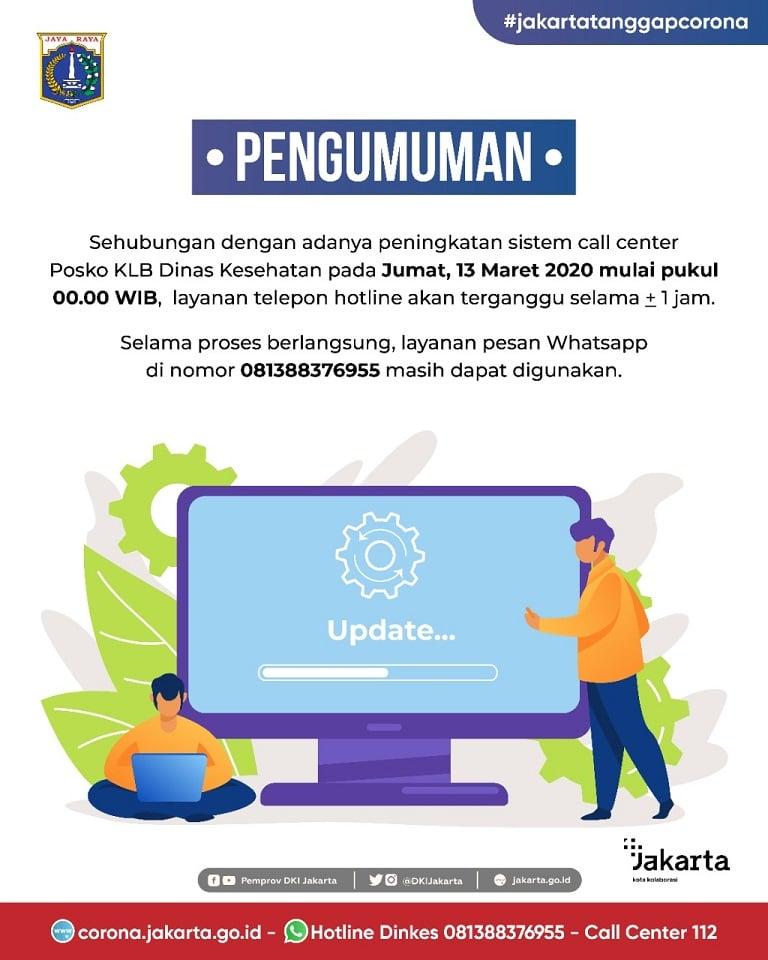 Maintenace Hotline Jakarta Tanggap COVID-19