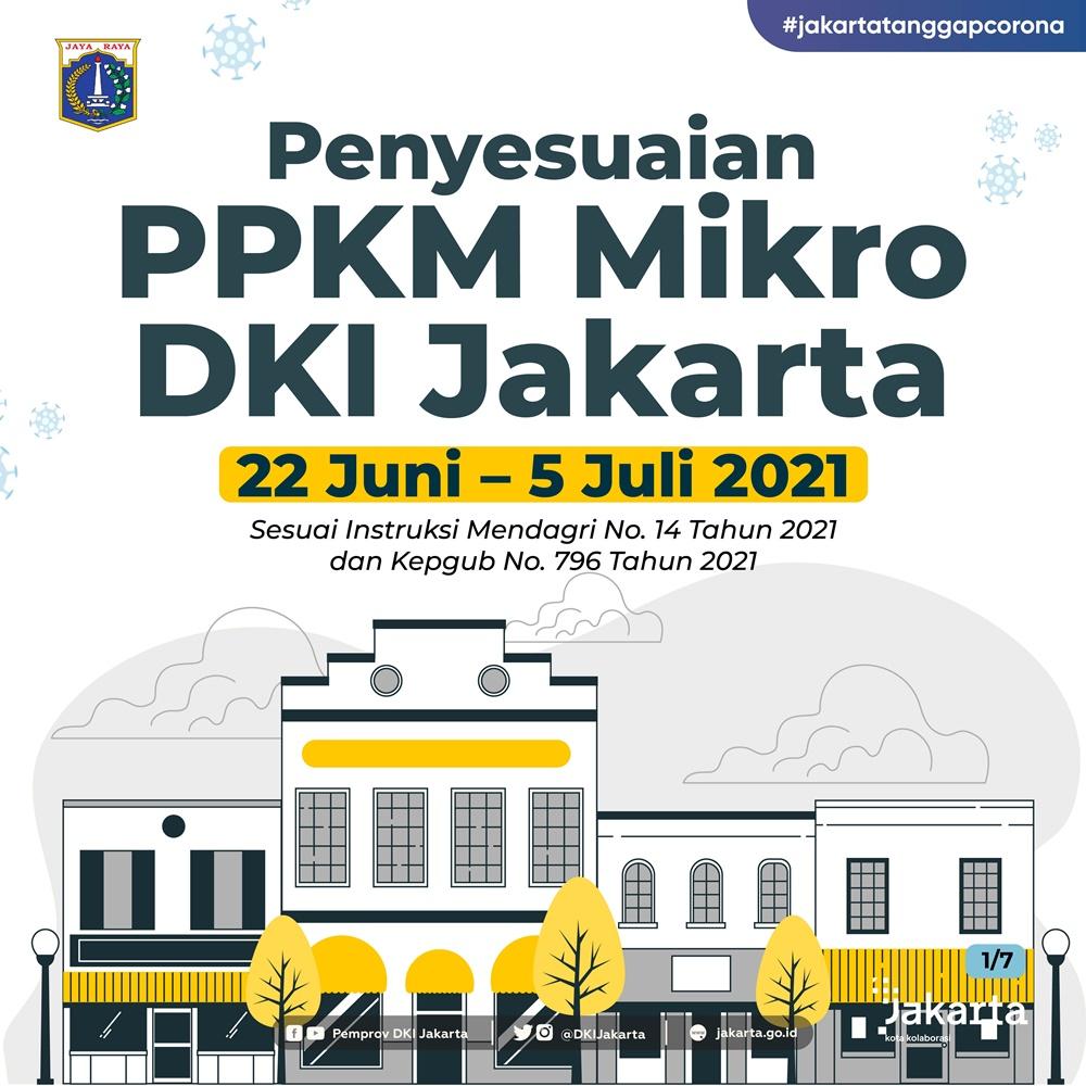 Penyesuaian PPKM Mikro DKI Jakarta
