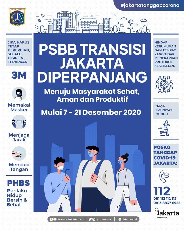 Perpanjangan PSBB Transisi