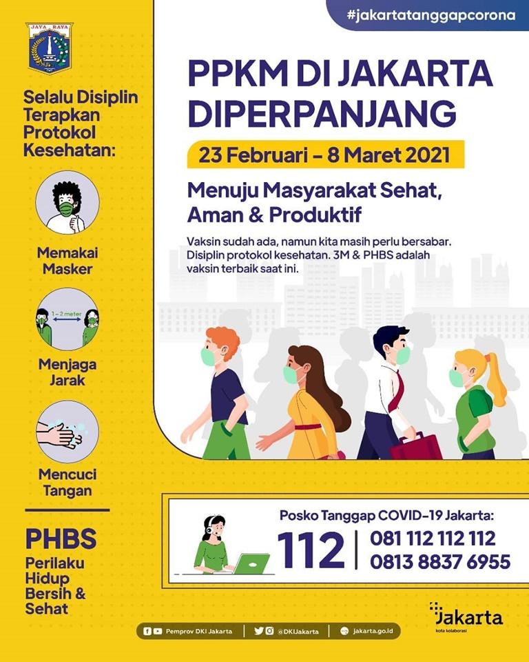 PPKM DIperpanjang 23 Feb - 8 Maret
