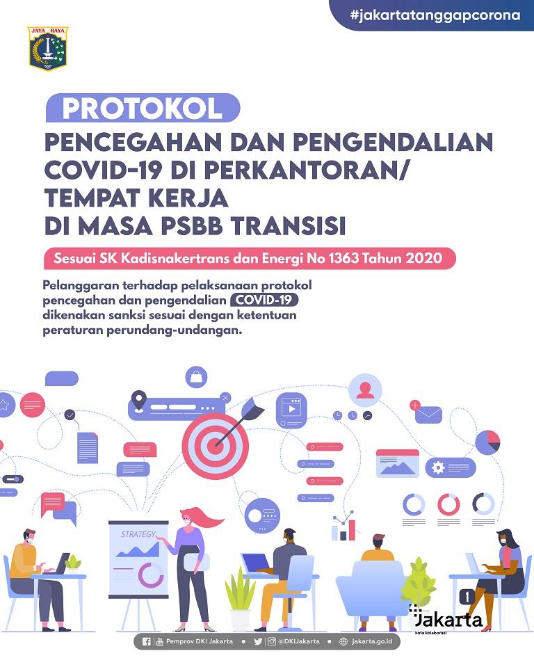 Protokol Pencegahan dan Pengendalian COVID-19 di Perkantoran- Tempat Kerja di Masa PSBB Transisi