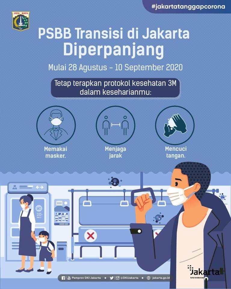 PSBB Transisi di Jakarta Diperpanjang