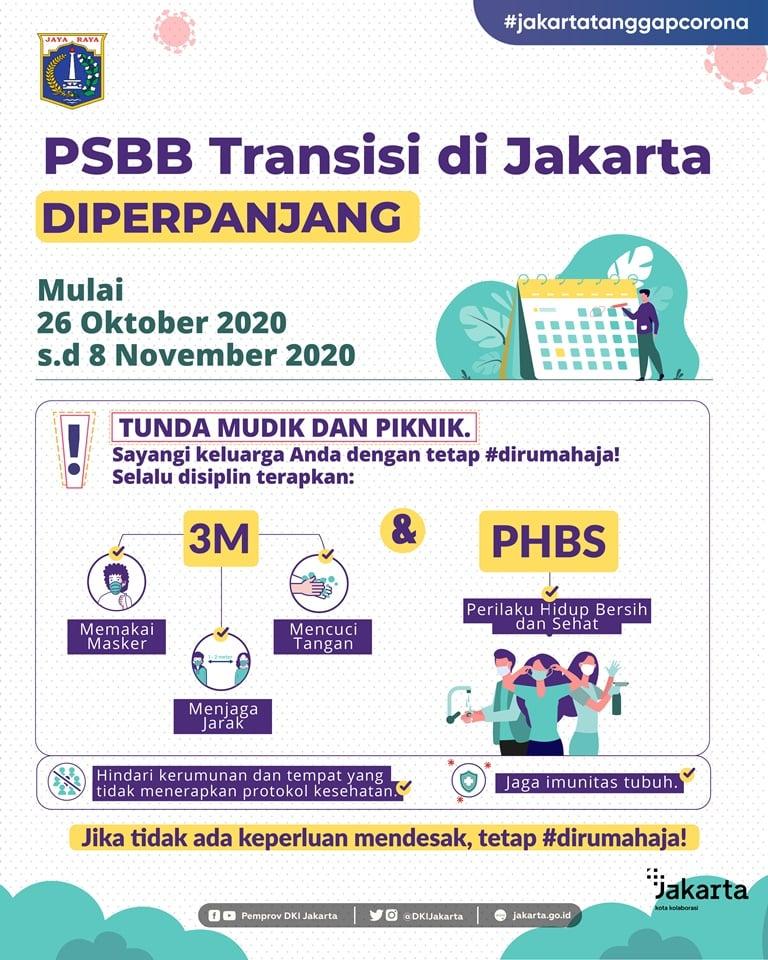 PSBB Transisi Diperpanjang