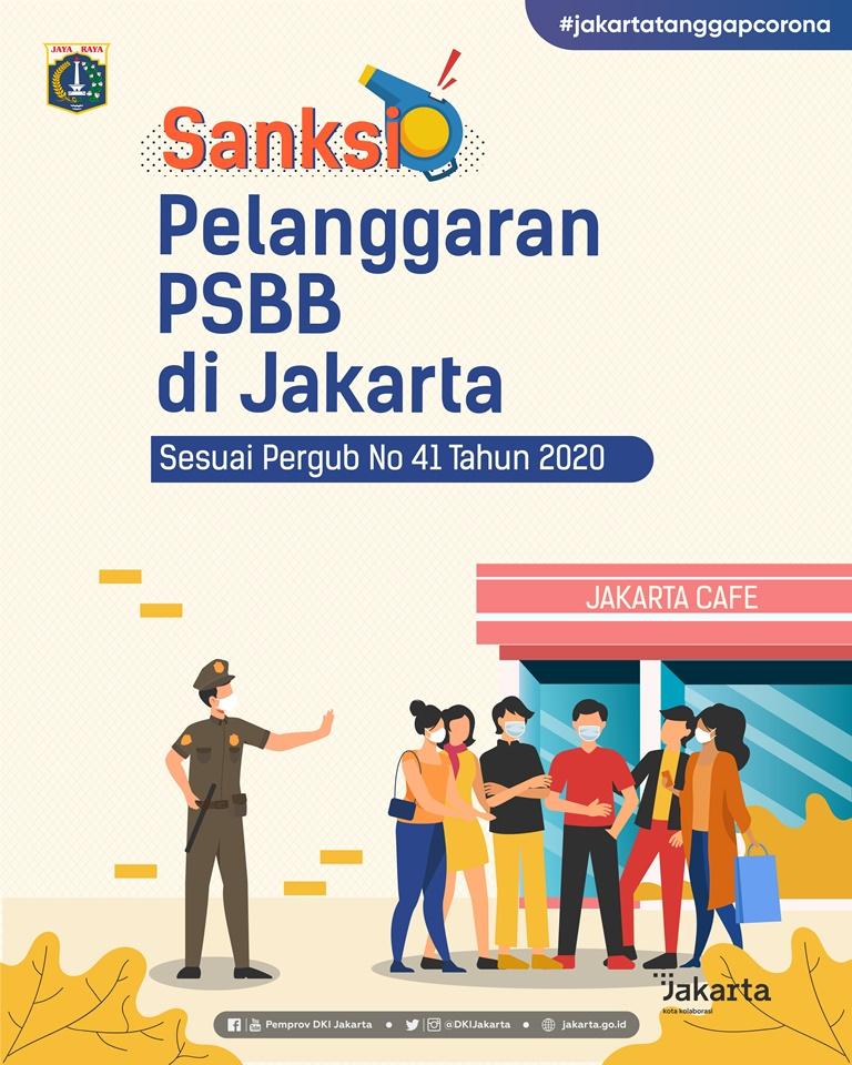 Sanksi PSBB