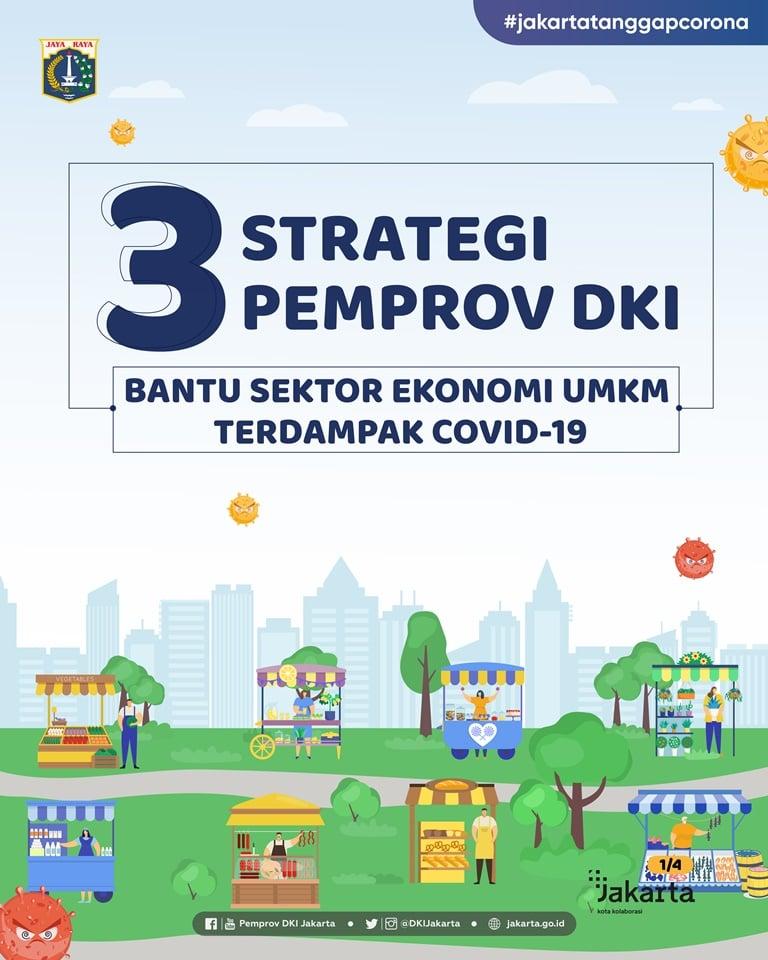 3 Strategi Pemprov DKI Bantu Sektor Ekonomi UMKP Terdampak COVID-19