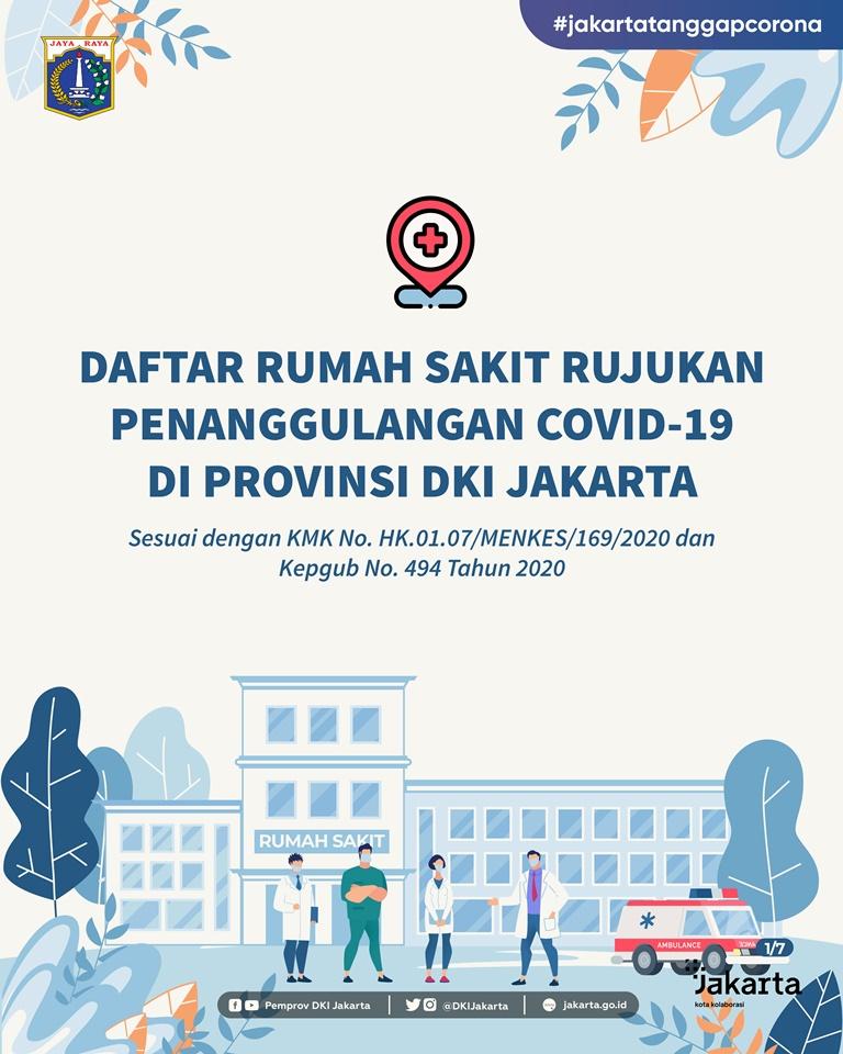 Daftar Rumah Sakit Rujukan Berdasarkan KMK dan Kepgub