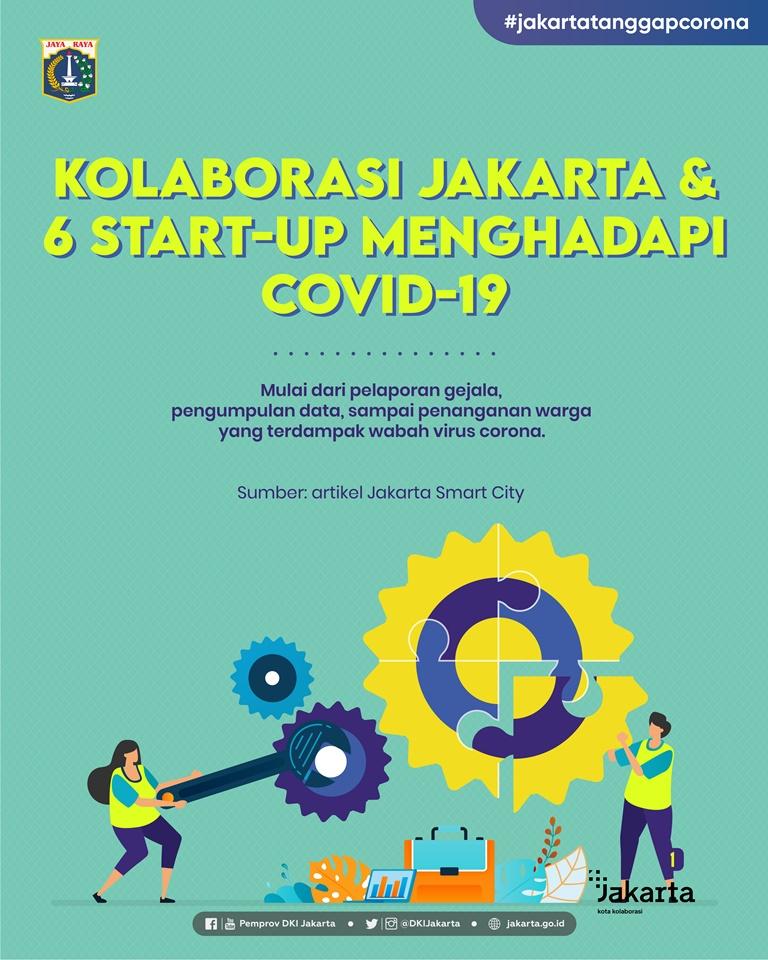 Kolaborasi Jakarta 6 Startup
