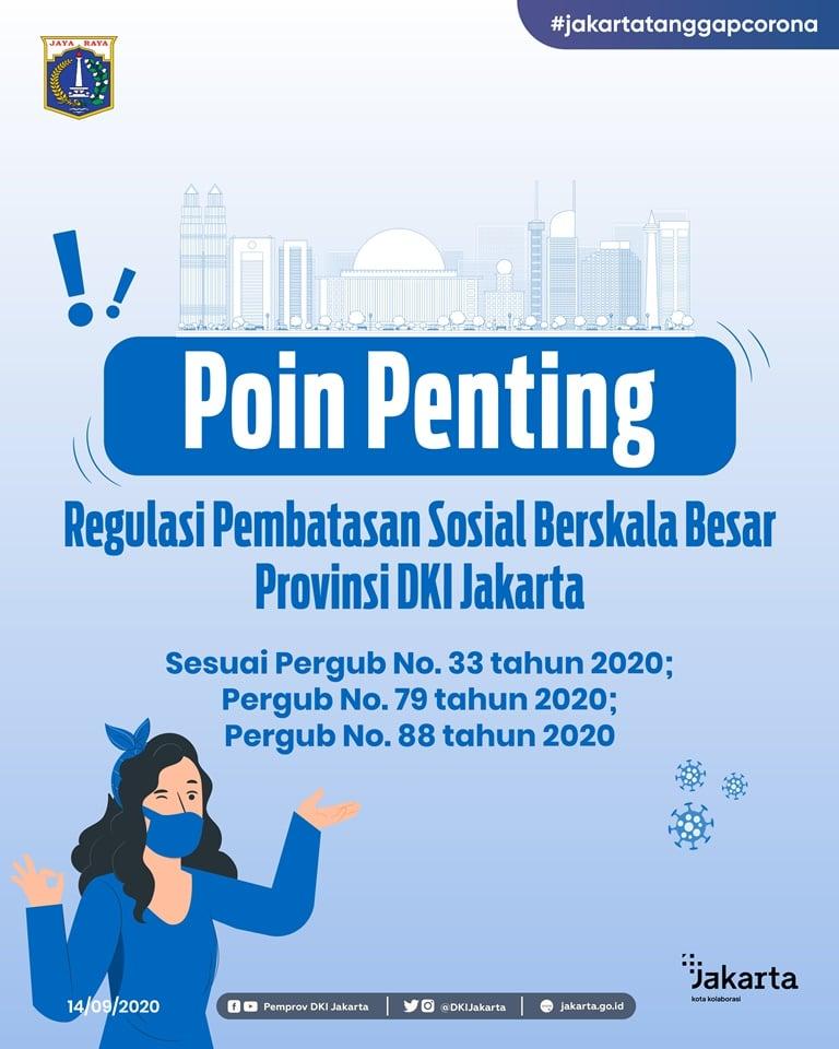 Poin Penting Regulasi PSBB