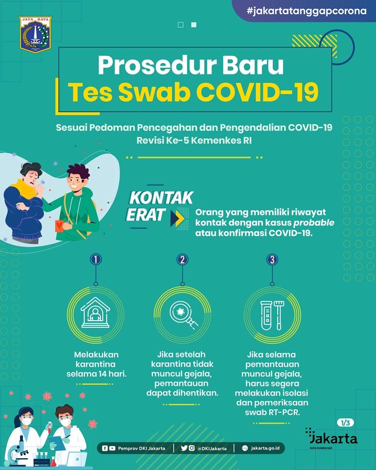 Prosedur baru Tes Swab Covid (Update)