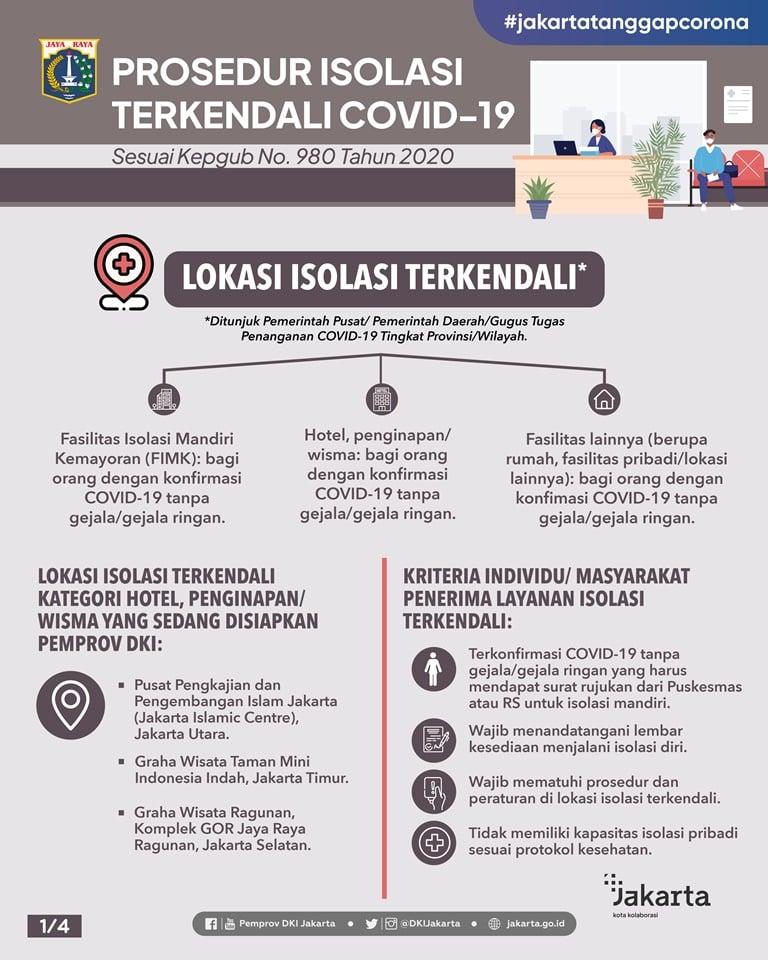 Prosedur Isolasi Terkendali COVID-19