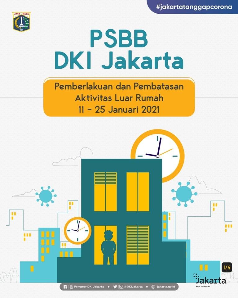 PSBB DKI Jakarta 11-25 Januari 2021