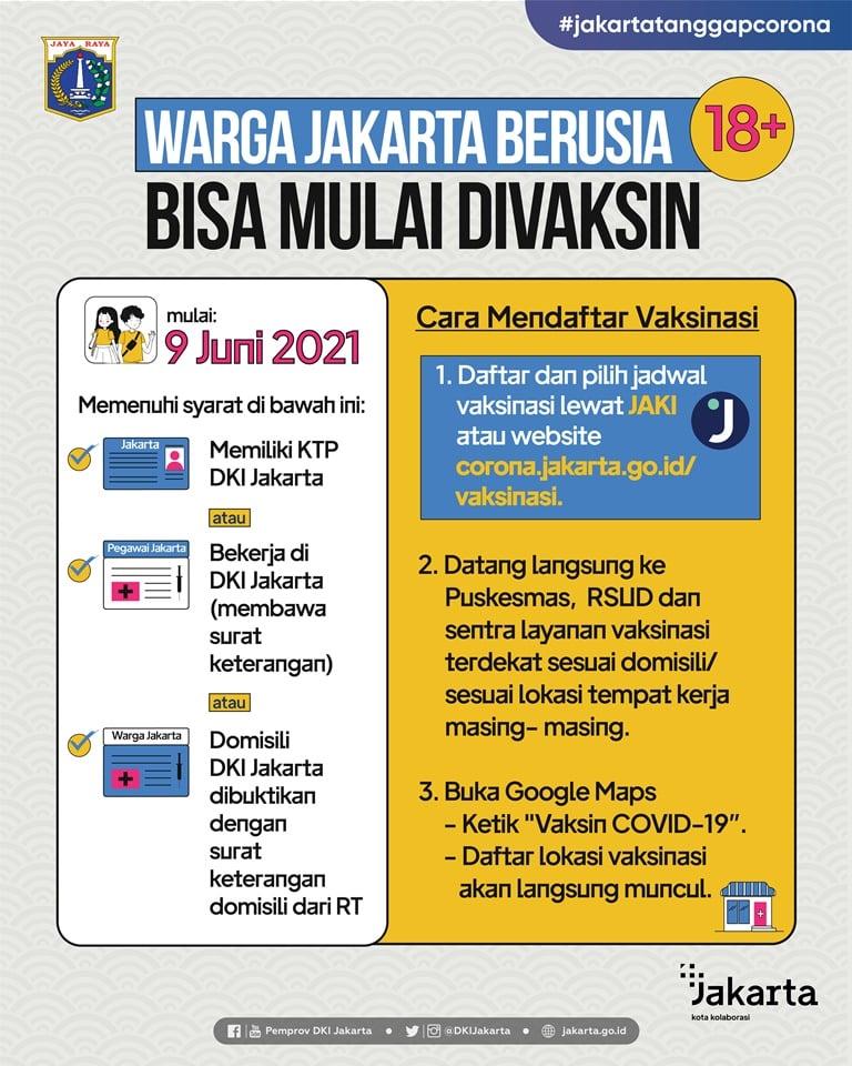 Warga Jakarta Berusia 18+ Bisa Mulai Divaksin